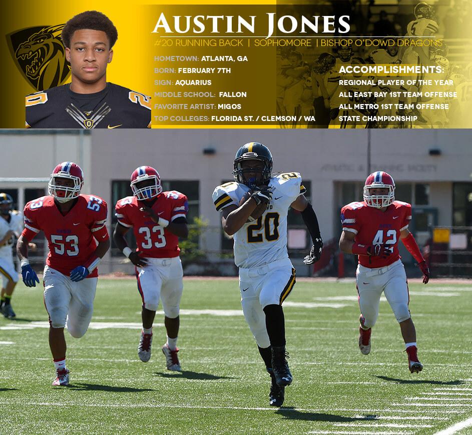 Austin Jones Star Playerz